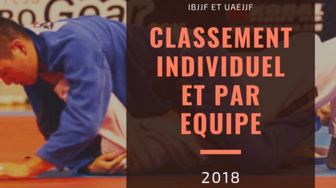 Classement Individuel et par Equipe